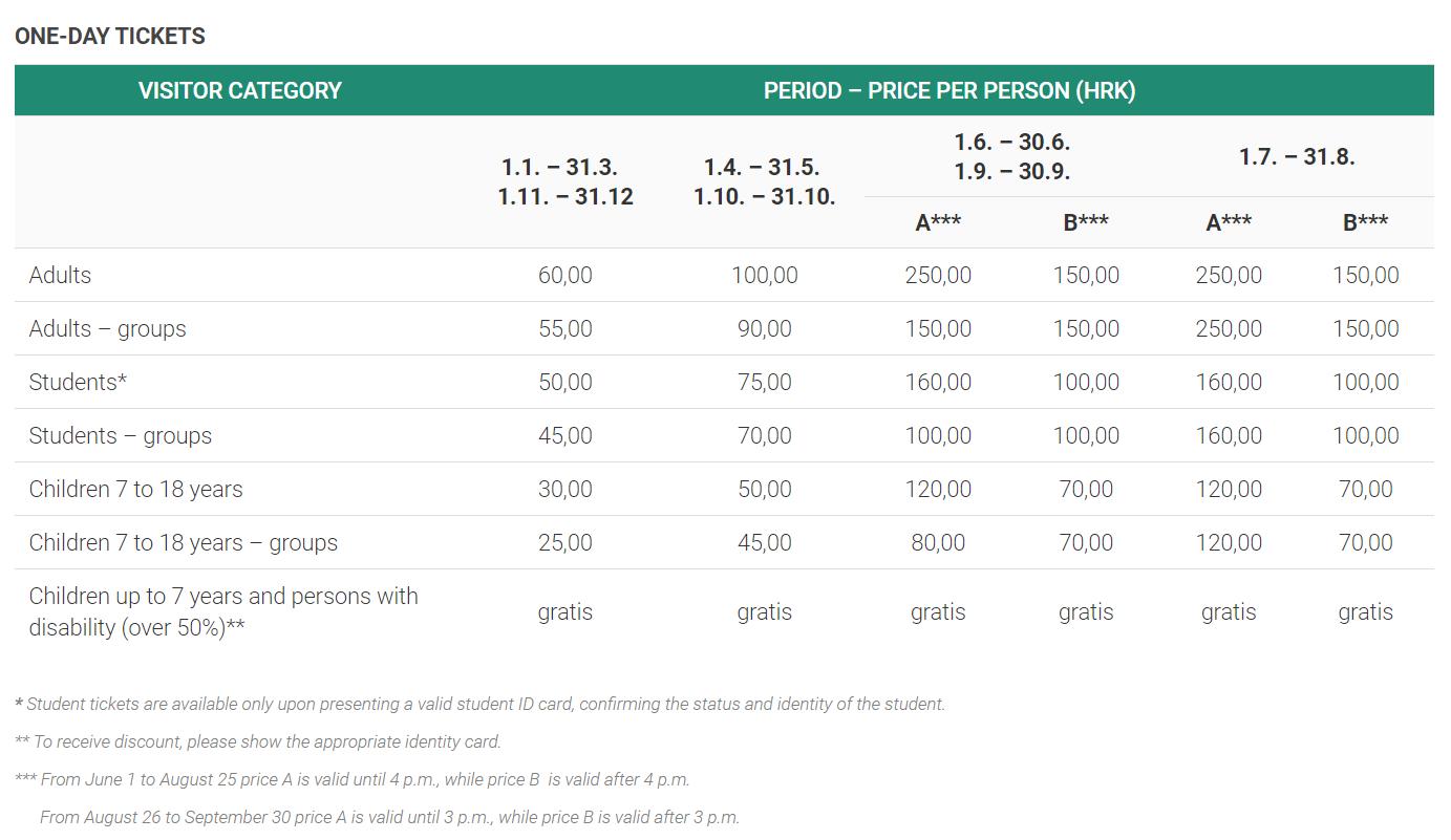 cuanto cuesta entrada a los lagos de plitvice precio
