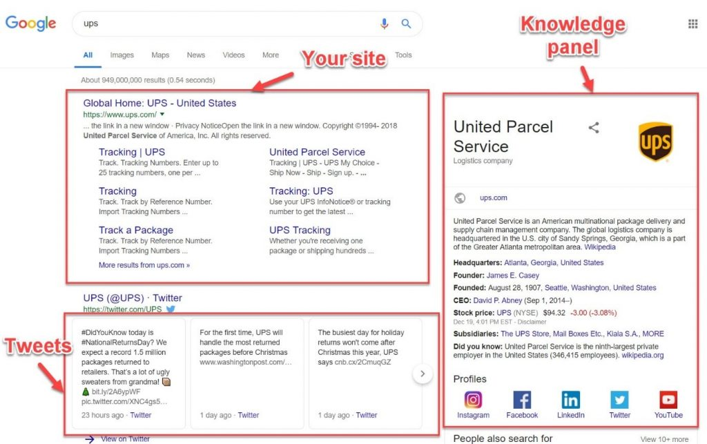 Own your brand serp