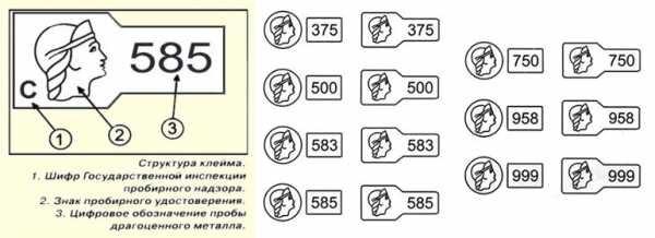 925 проба