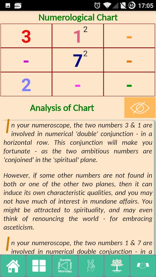 Bible numerology 39 photo 4