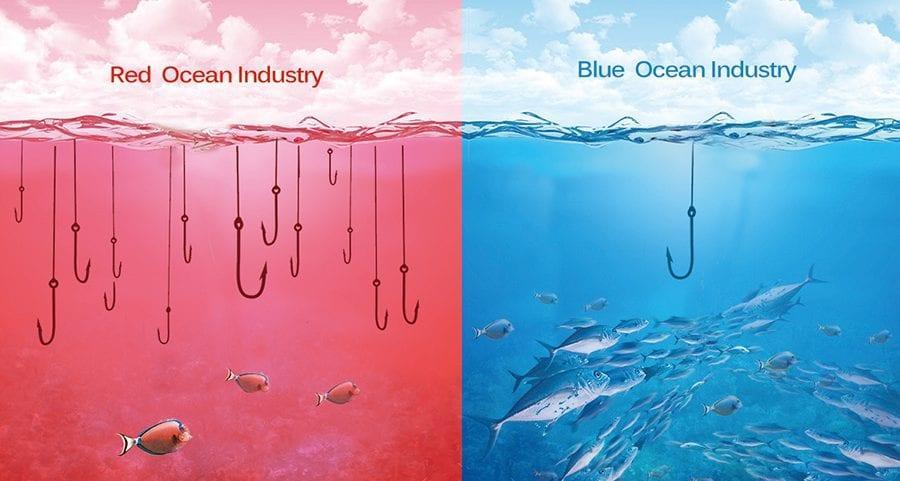 C:\Users\hp\Desktop\Blue-Ocean-hand-dryer-industry-e1574856854834.jpg