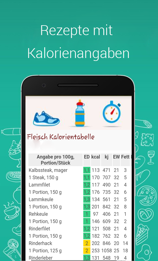 android apps deutsch