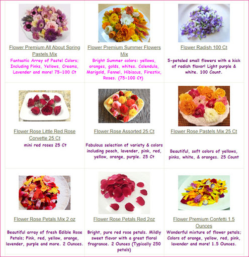 Using Glaze to Adorn Your Cheese with Flowers