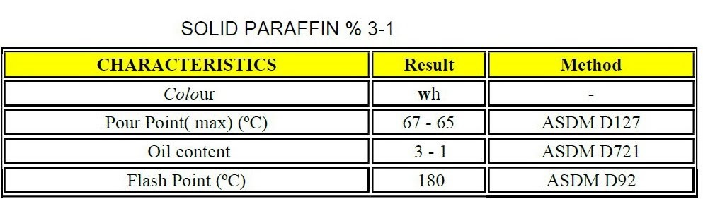 dầu sáp parafin