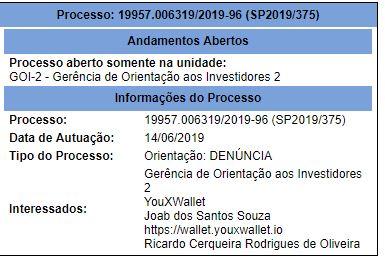 CVM investiga YouXwallet, suspeita fraude que usa Bitcoin por meio de Forex e Marketing Multinível prometendo rendimento de 200% 2