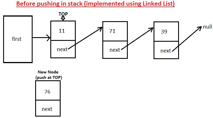 JavaMadeSoEasy com (JMSE): Data structures in java - Stack