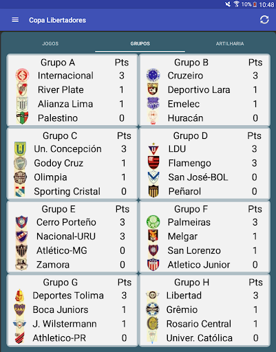 Download Tabela Brasileirao 2020 Free For Android Tabela Brasileirao 2020 Apk Download Steprimo Com