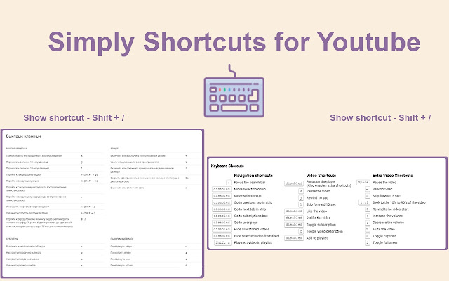 Simply Shortcuts for Youtube