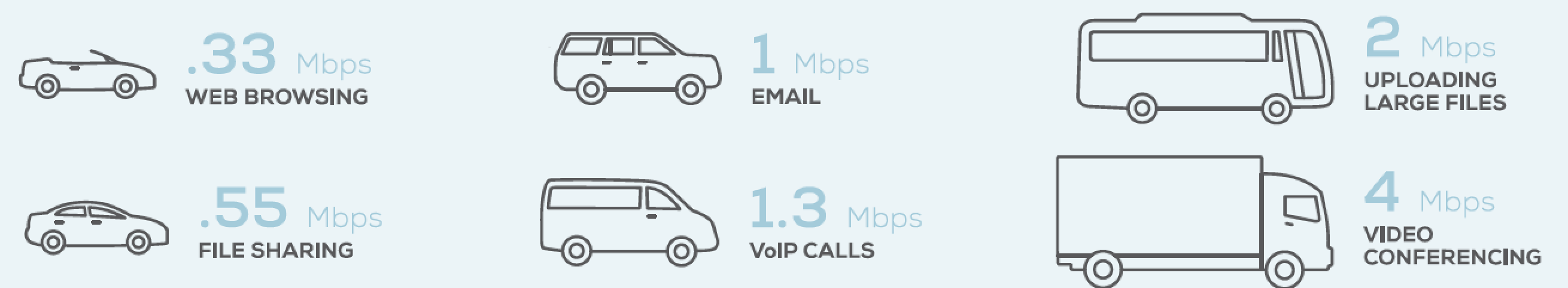 Not all network traffic is the same
