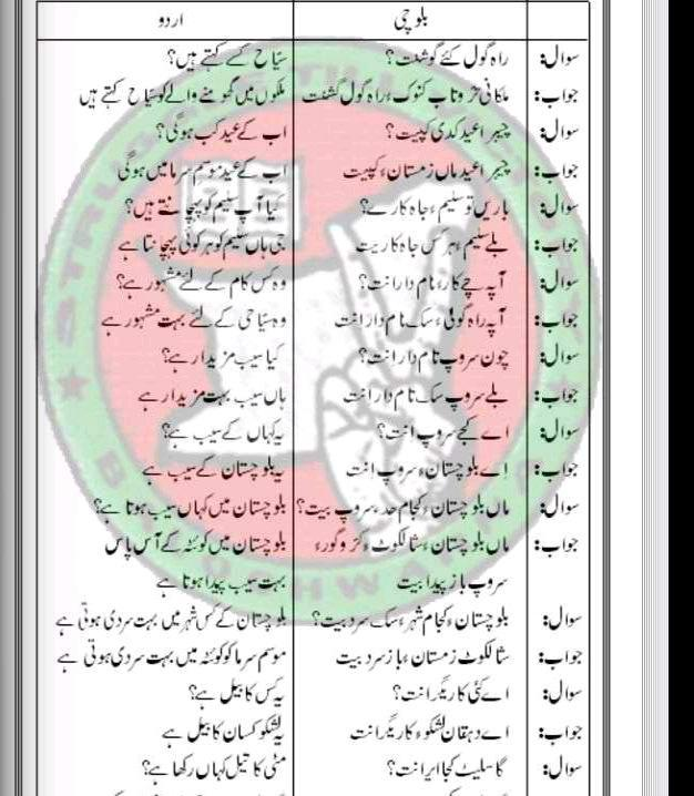 Pashto Learning Book Urdu Pdf Books - discountrevizion
