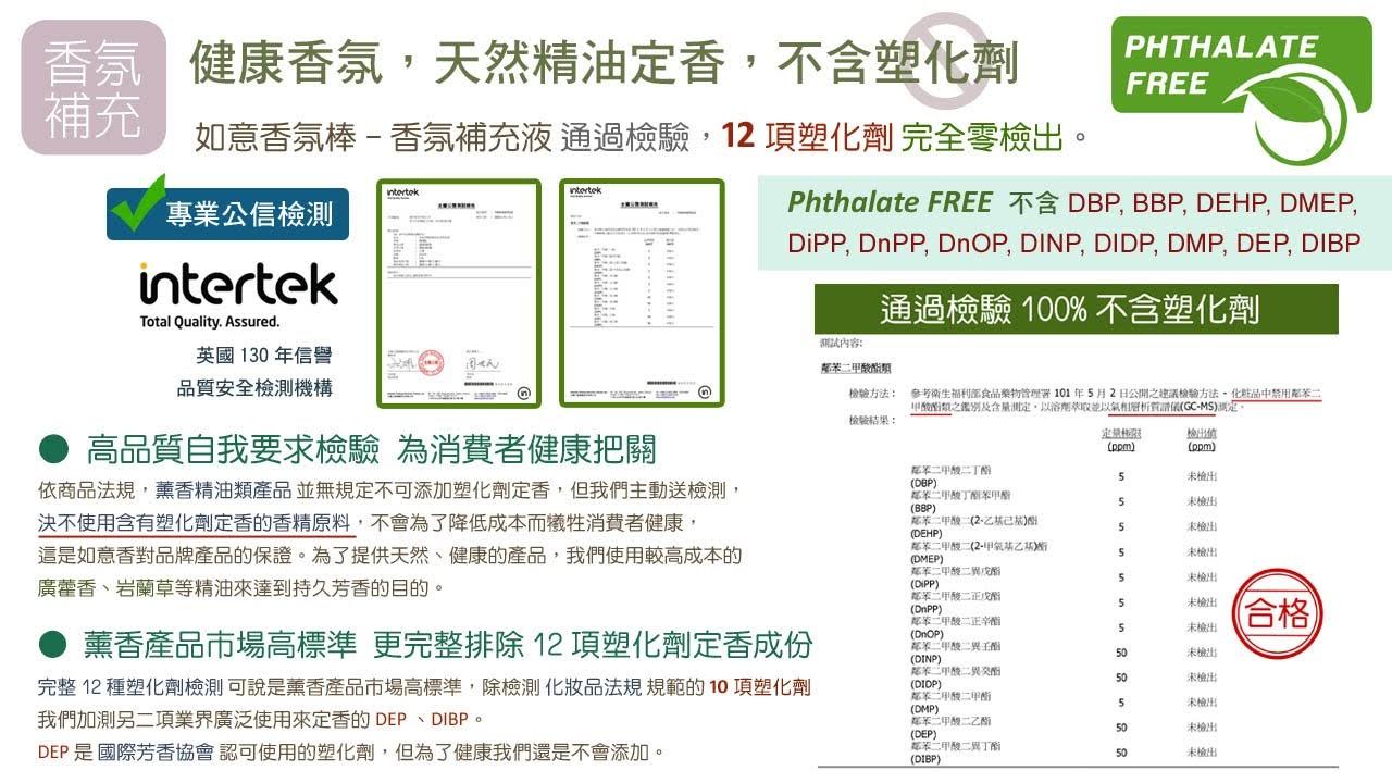 健康香氛,天然精油定香,不含塑化劑 如意香氛棒-香氛補充液通過檢驗,12項塑化劑完全零檢出。 Phthalate FREE 不含DBP, BBP, DEHP, DMEP, DiPP, DnPP, DnOP, DINP, DIDP, DMP, DEP, DIBP 專業公信檢測 - 英國130年信譽 - 品質安全檢測機構 ● 高品質自我要求檢驗 為消費者健康把關 依商品法規,薰香精油類產品並無規定不可添加塑化劑定香,但我們主動送檢測,決不使用含有塑化劑定香的香精原料,不會為了降低成本而犧牲消費者健康,這是如意香對品牌產品的保證。為了提供天然、健康的產品,我們使用較高成本的廣藿香、岩蘭草等精油來達到持久芳香的目的。 ● 薰香產品市場高標準 更完整排除12項塑化劑定香成份 完整12種塑化劑檢測可說是薰香產品市場高標準,除檢測化妝品法規規範的10項塑化劑,我們加測另二項業界廣泛使用來定香的DEP 、DIBP。DEP 是國際芳香協會認可使用的塑化劑,但為了健康我們還是不會添加。 2.安全植物性原料 純植物來源香精 / 純正天然精油 / 植物來源食品級原料 為確保原料品質和新鮮,我們獨自向國外原廠採購。
