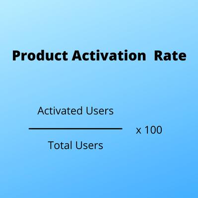 Product Activation Rate Optimization Formula Calculation