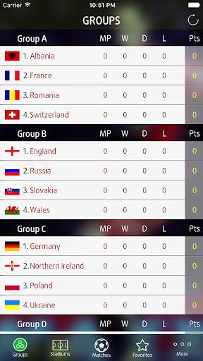 Lịch Thi Đấu Bóng Đá Euro 2016