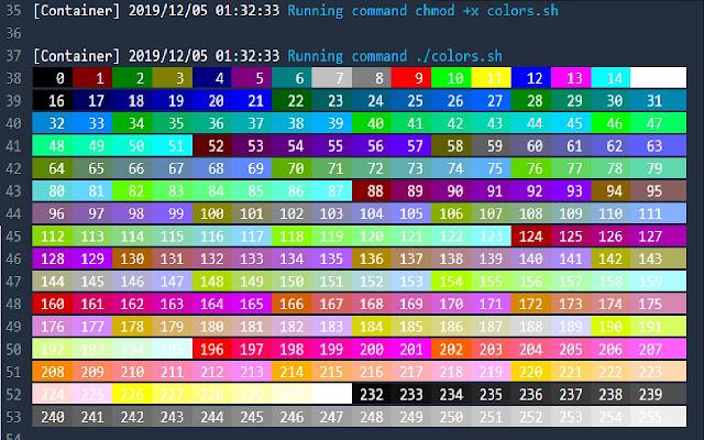 AWS CodeBuild Logs Colorizer [Unofficial]