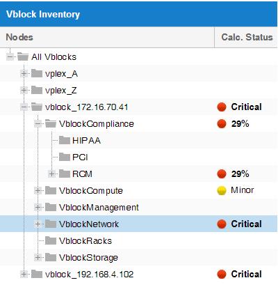 Eyeglass Frame Inventory Management : Eyeglass Connect Vblock Probe for CA UIM User Guide - Docs