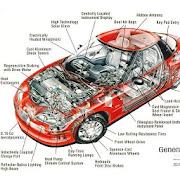 Car Problems and Repair - Car Fix Tips and Tricks