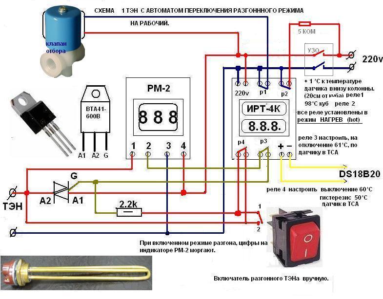 Регулятор мощности для самогонного аппарата профессиональная мини пивоварня