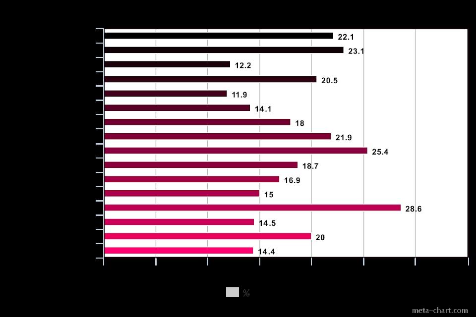 meta-chart (15)
