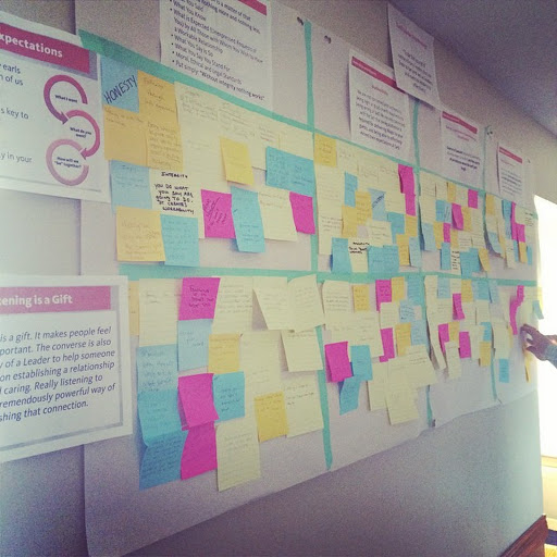 A bullentin board with post it notes from the Leading Teams workshop.