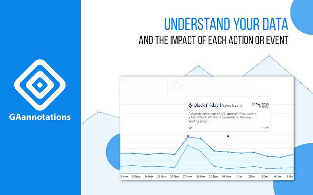 תוסף כרום Google Analytics Annotations via CSV & API