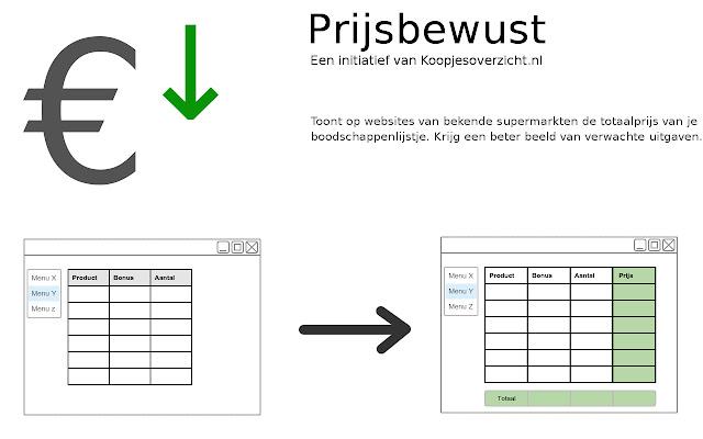 Koopjesoverzicht.nl - Prijsbewust - AH.nl