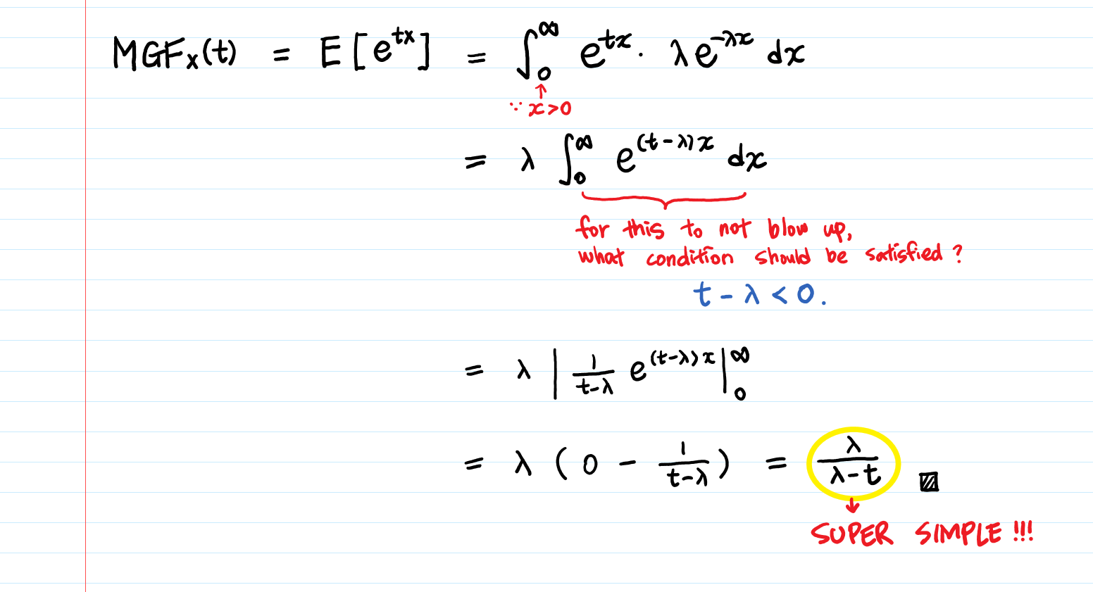 MGF of the exponential distribution 2