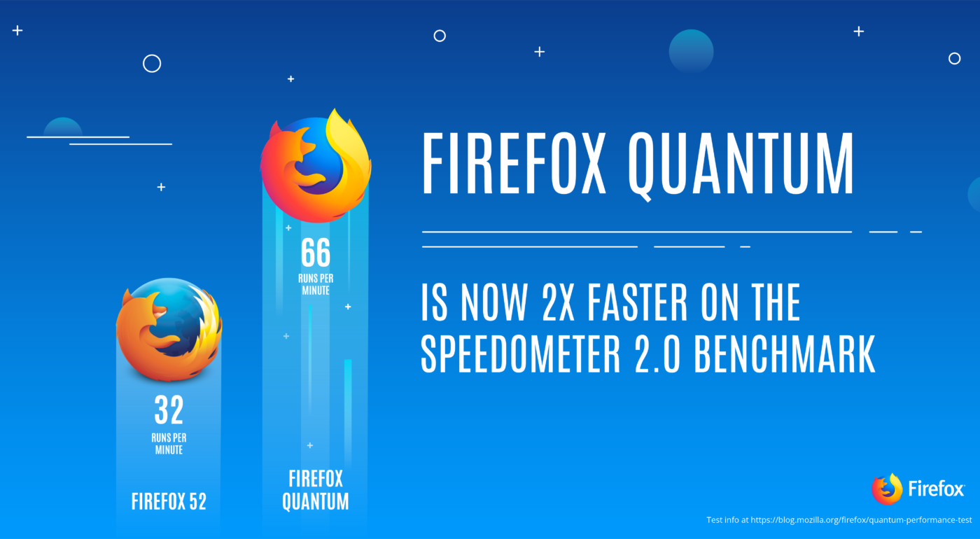 firefox quantum 1