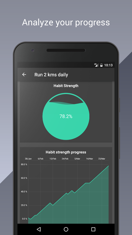 HabitHub - Habit and Goal Tracker- スクリーンショット