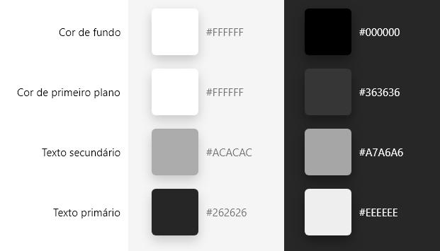 Consta exemplos de cores de fundo, primeiro plano, texto secundário e texto primário no modo normal e no modo escuro.