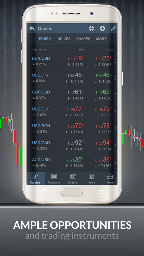 Forex trading android download