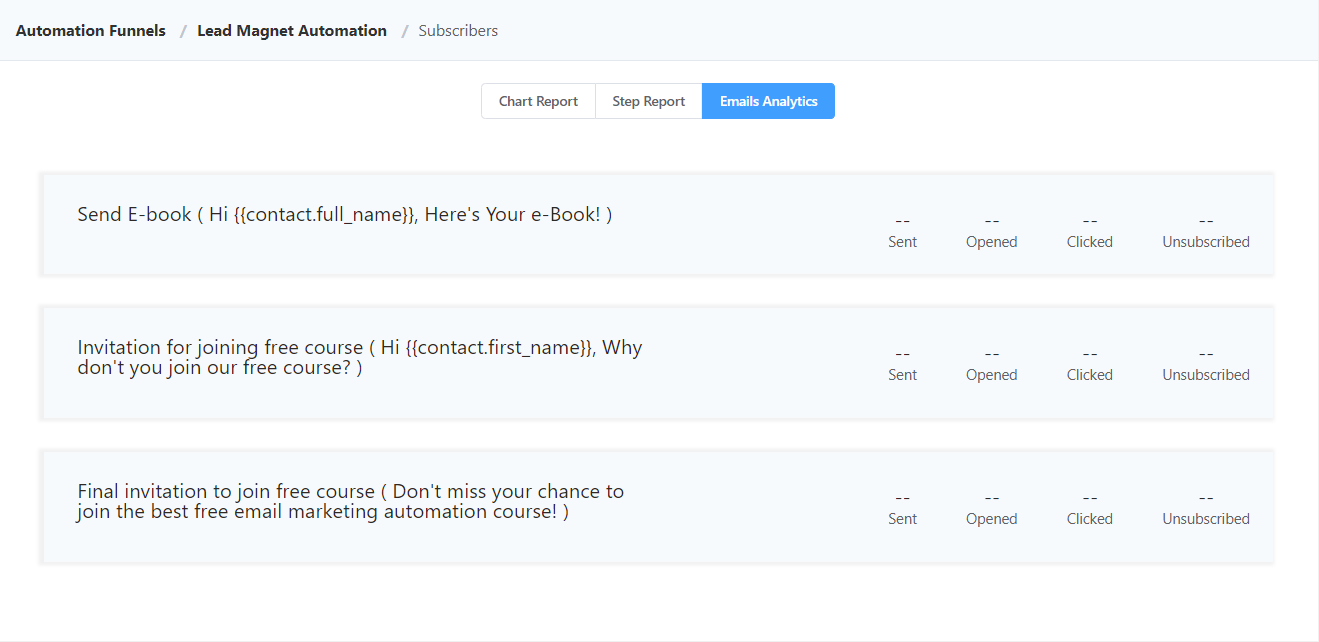fluentcrm automation email analytics