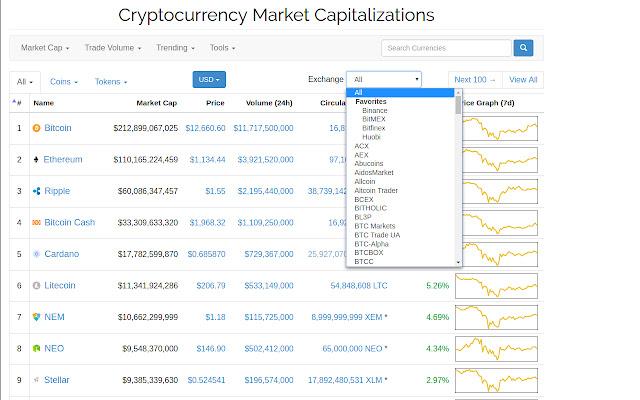 exchange coinmarketcap