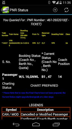 Railway Ticket Wallet screenshot 5