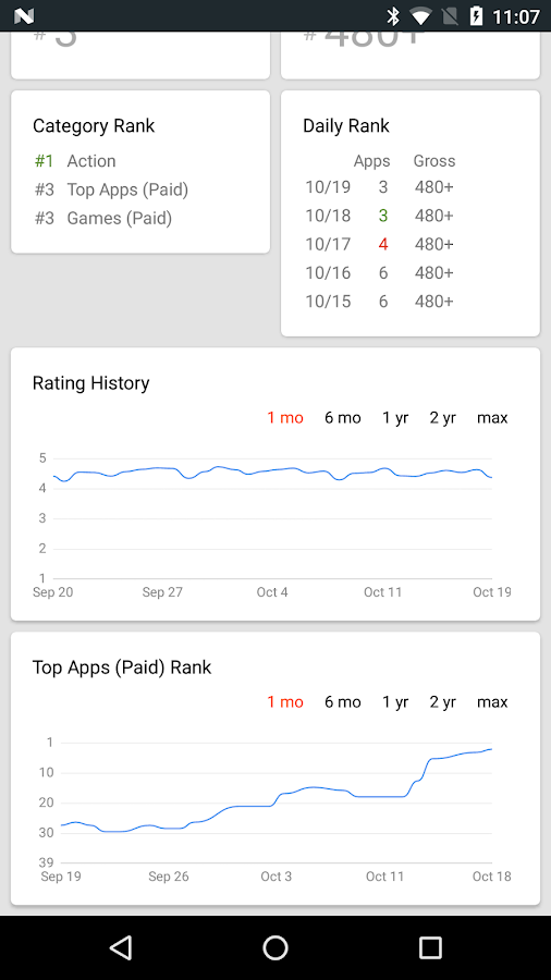 App Stats (beta)- screenshot