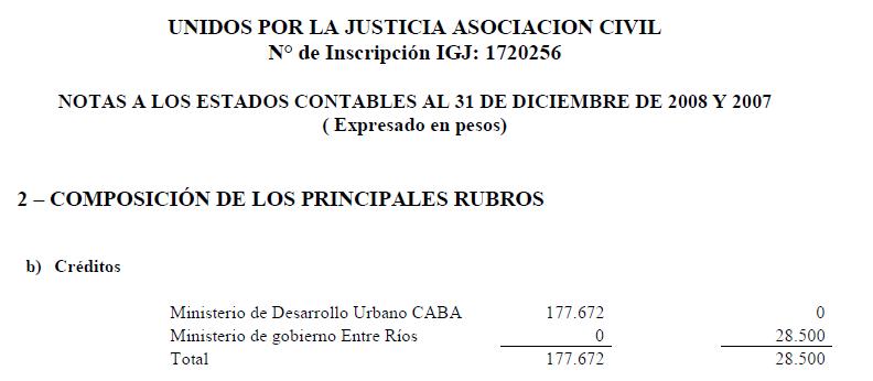créditos unidos por la justicia 2008.png