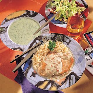 Putenschnitzel á la Christin