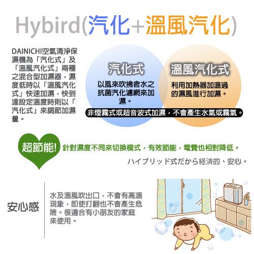 【DAINICHI】空氣清淨保濕機 HD-RX311T 評價 保固三年