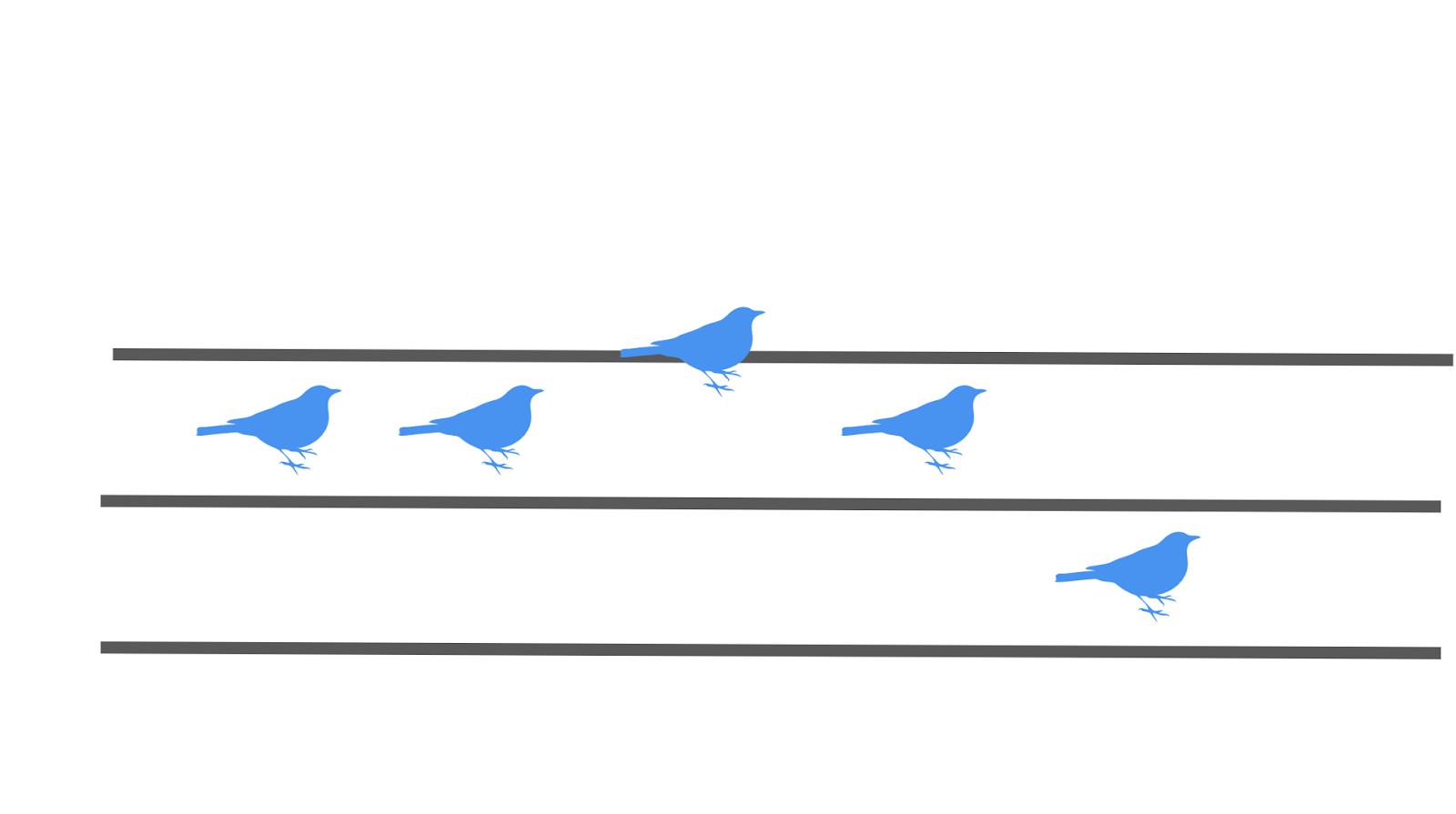 bluebird notation notes music
