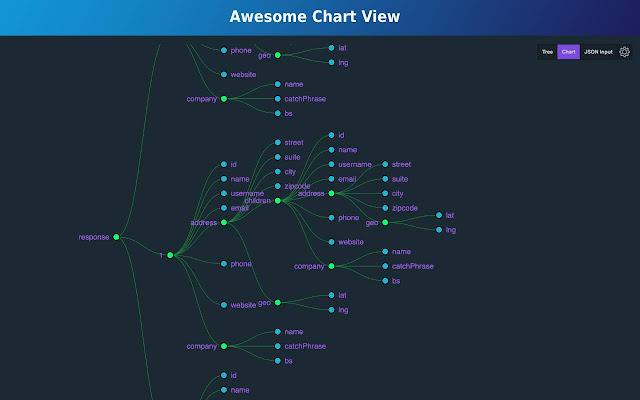 JSON Viewer Pro