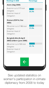 Gender Climate Tracker- screenshot thumbnail