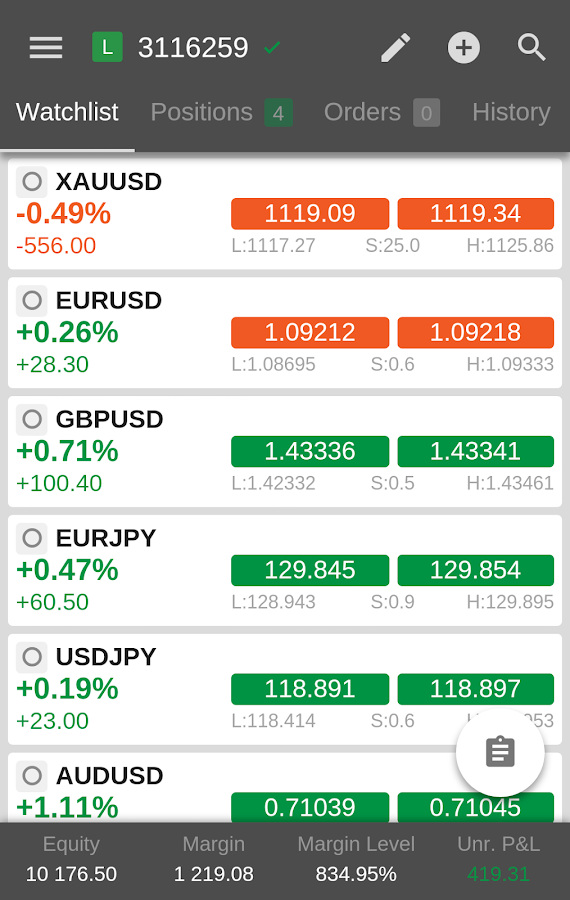 FxPro cTrader- screenshot