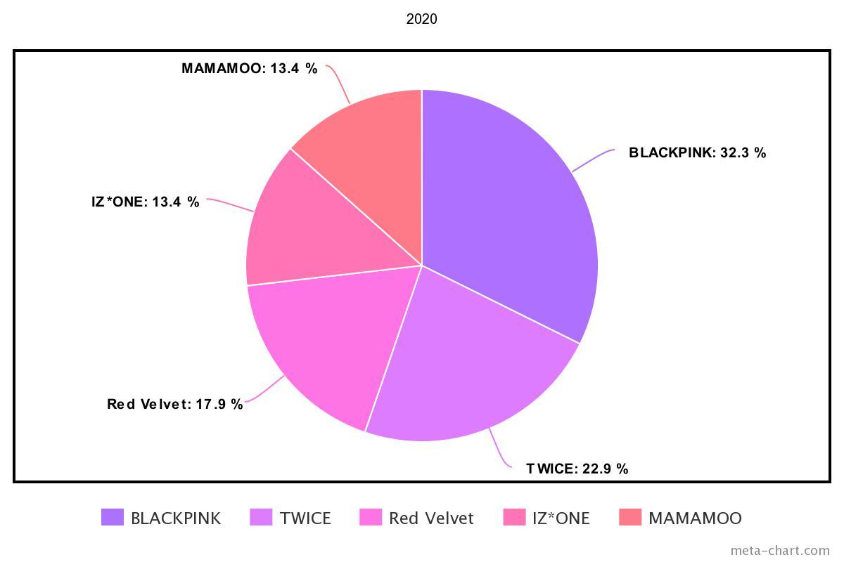 meta-chart - 2021-03-13T123938.093