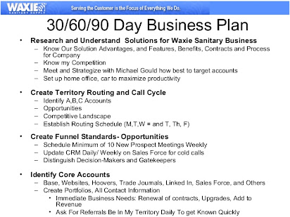 90 Day Business Plan For Mortgage Sales