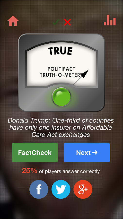 PolitiTruth: A PolitiFact Game- screenshot
