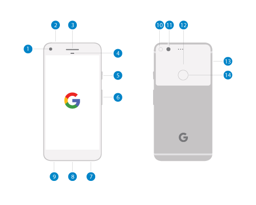 Pixel phone diagram