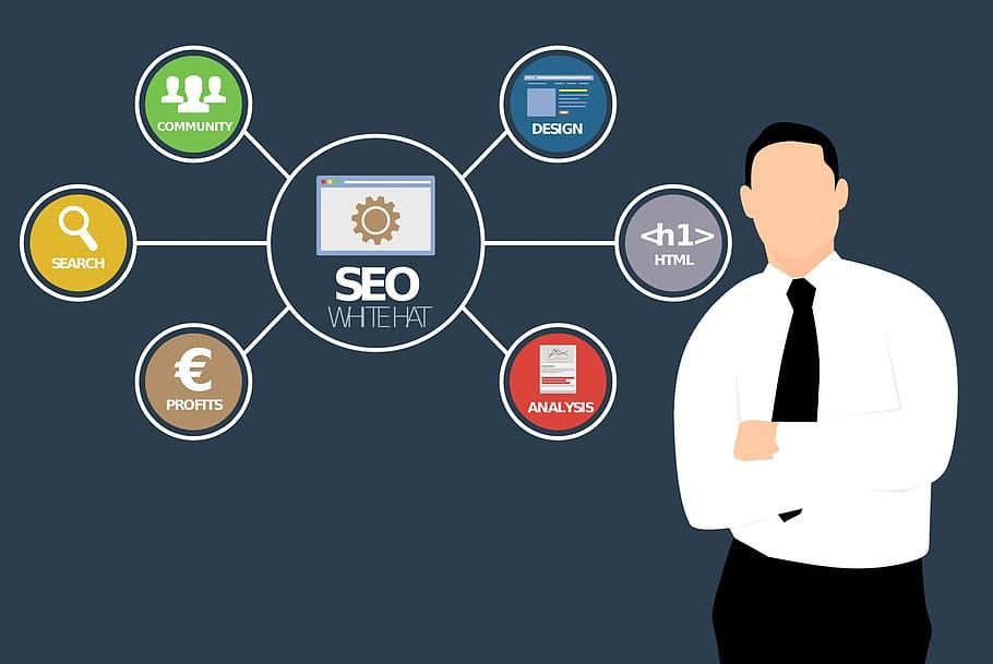 Image result for Benefits of Digital Marketing