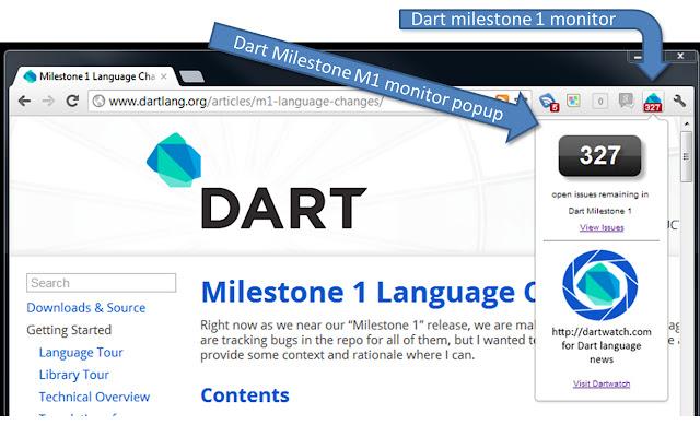 Dart Milestone 1 monitor