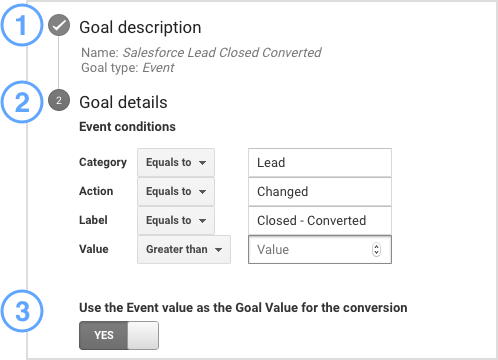 Event goal configuration example.