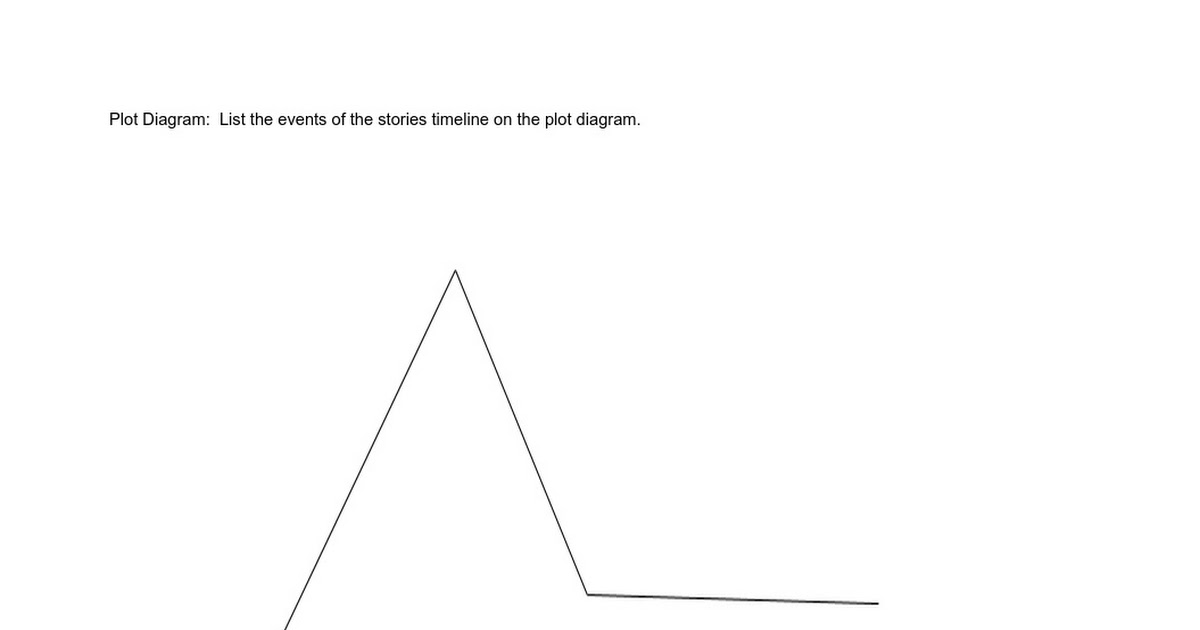 Plot Diagram  Google Docs