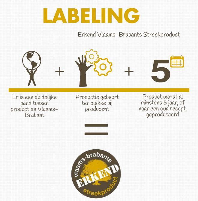 Labeling_website_infographic.jpg